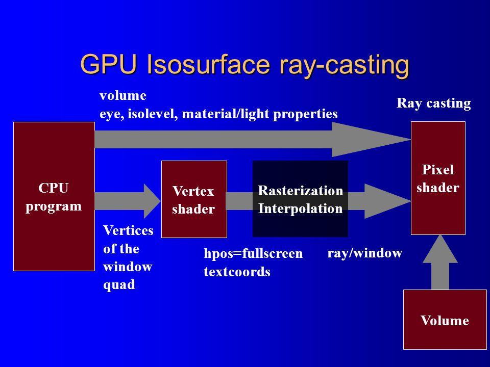 GPU Isosurface ray-casting