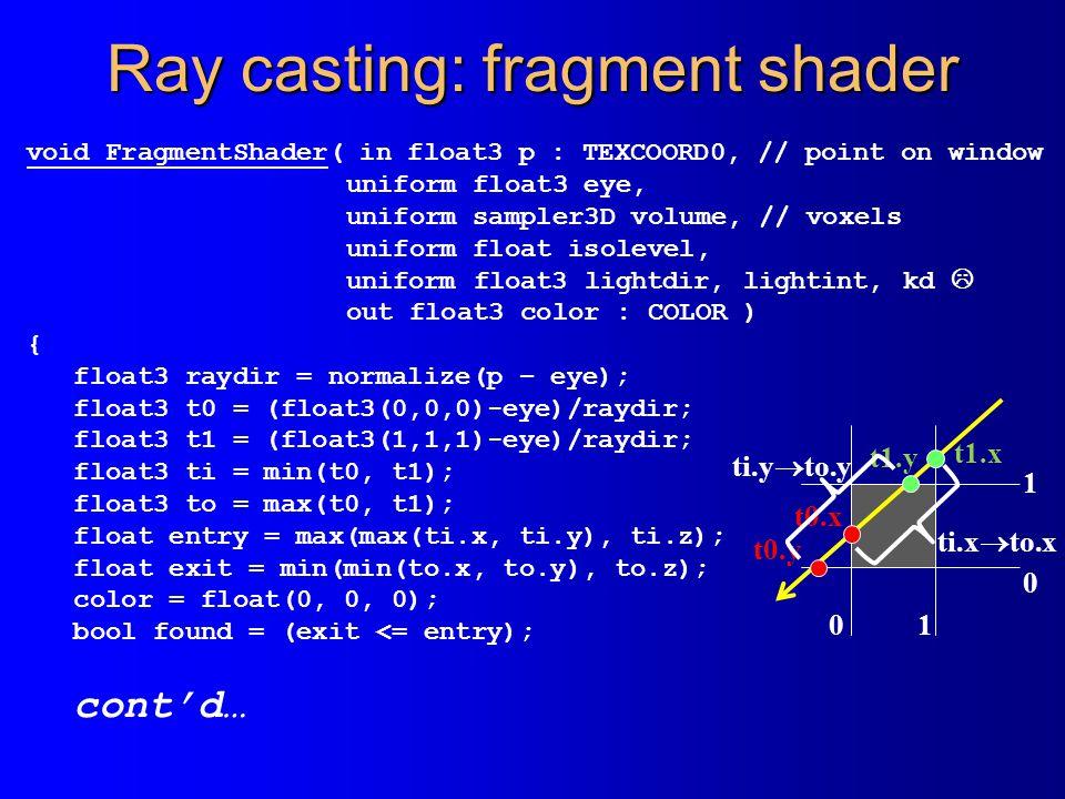 Ray casting: fragment shader