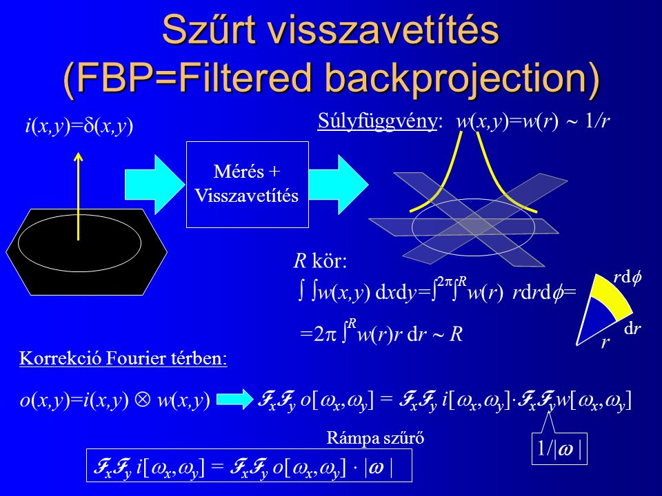 Szűrt visszavetítés (FBP=Filtered backprojection)