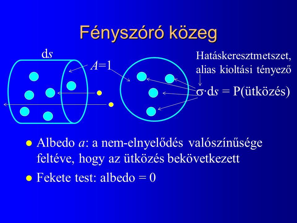 Fényszóró közeg ds A=1 ·ds = P(ütközés)