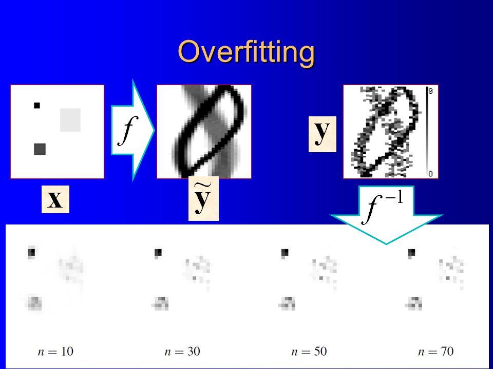 Overfitting