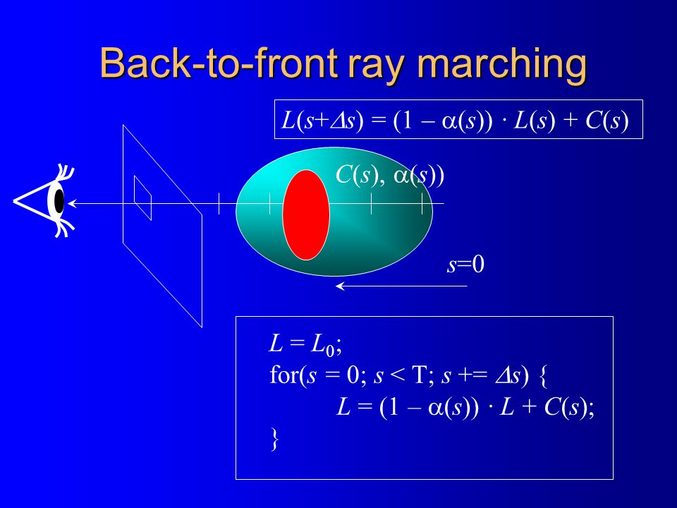 Back-to-front ray marching