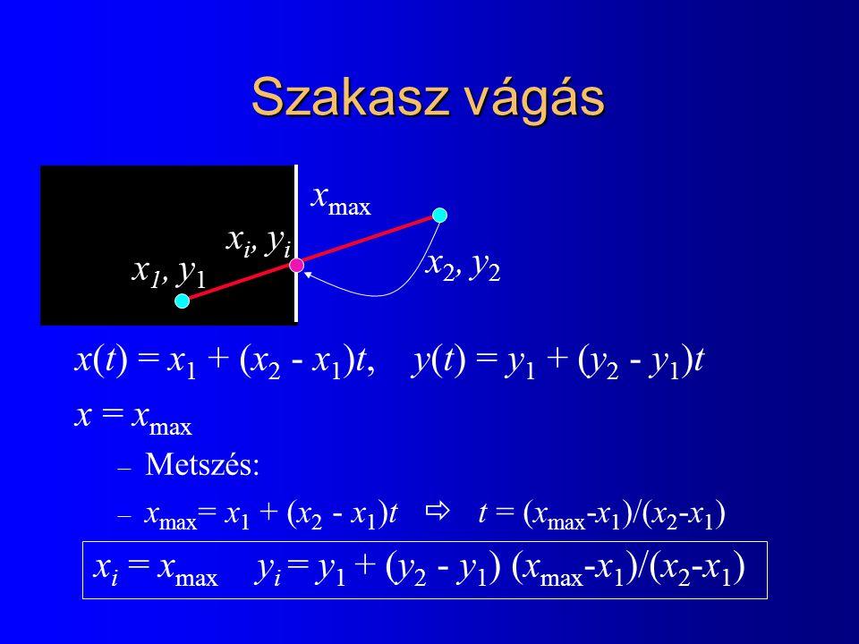 Szakasz vágás xmax xi, yi x2, y2 x1, y1