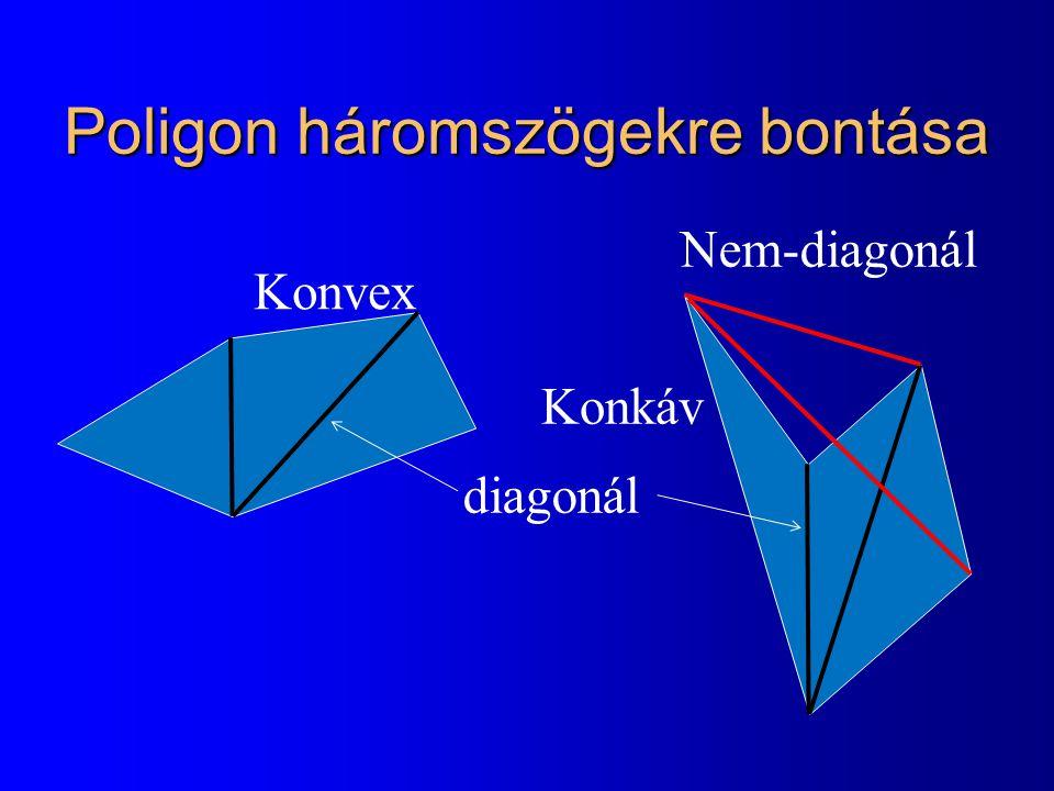 Poligon háromszögekre bontása