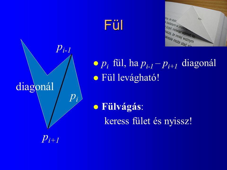 Fül pi-1 diagonál pi pi+1 pi fül, ha pi-1 – pi+1 diagonál