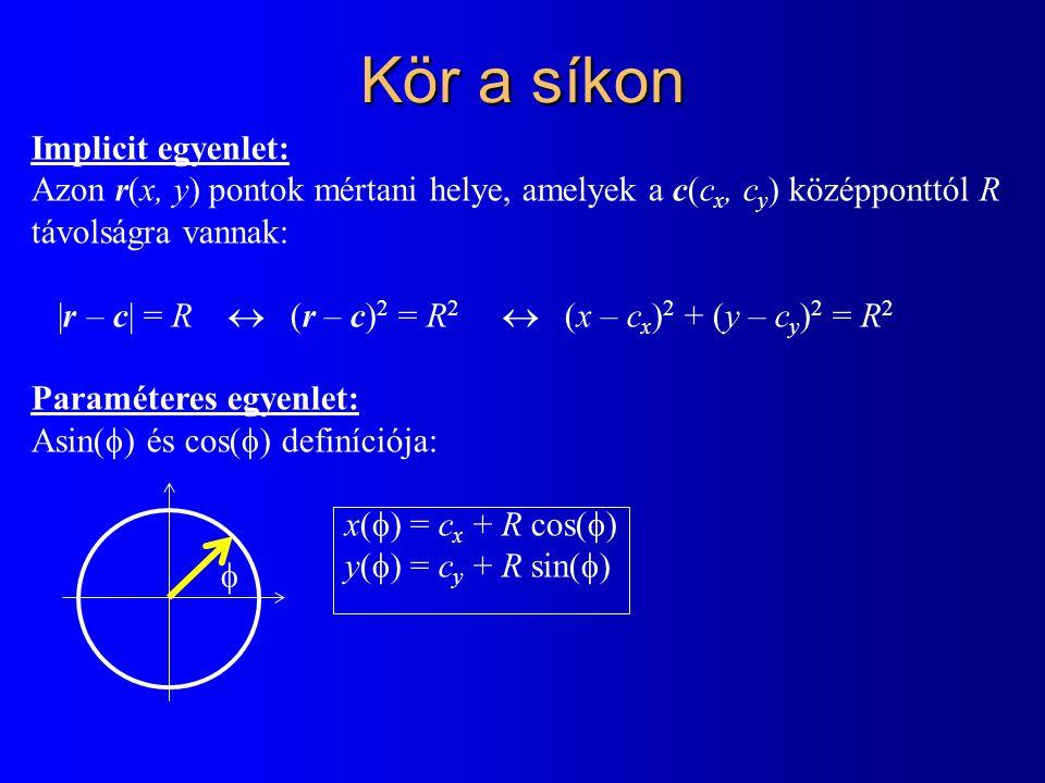 Kör a síkon Implicit egyenlet: