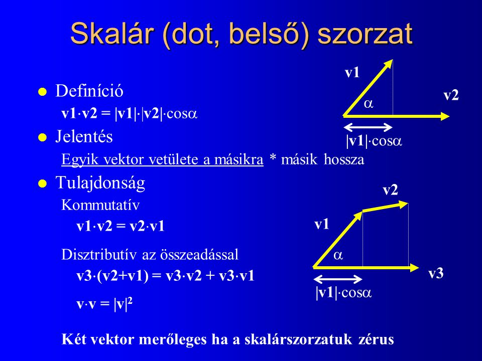 Skalár (dot, belső) szorzat