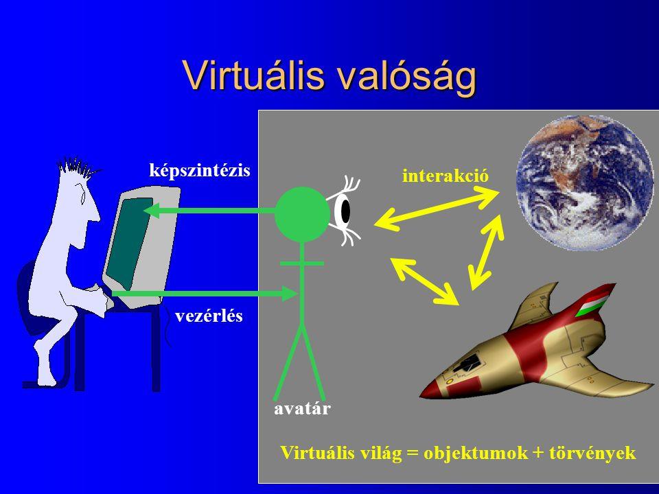 Virtuális világ = objektumok + törvények