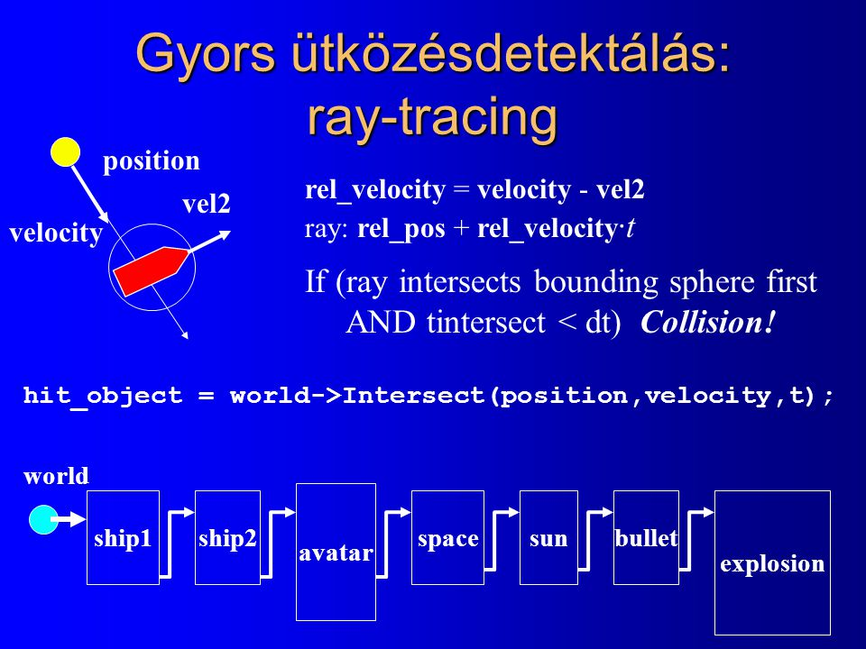 Gyors ütközésdetektálás: ray-tracing