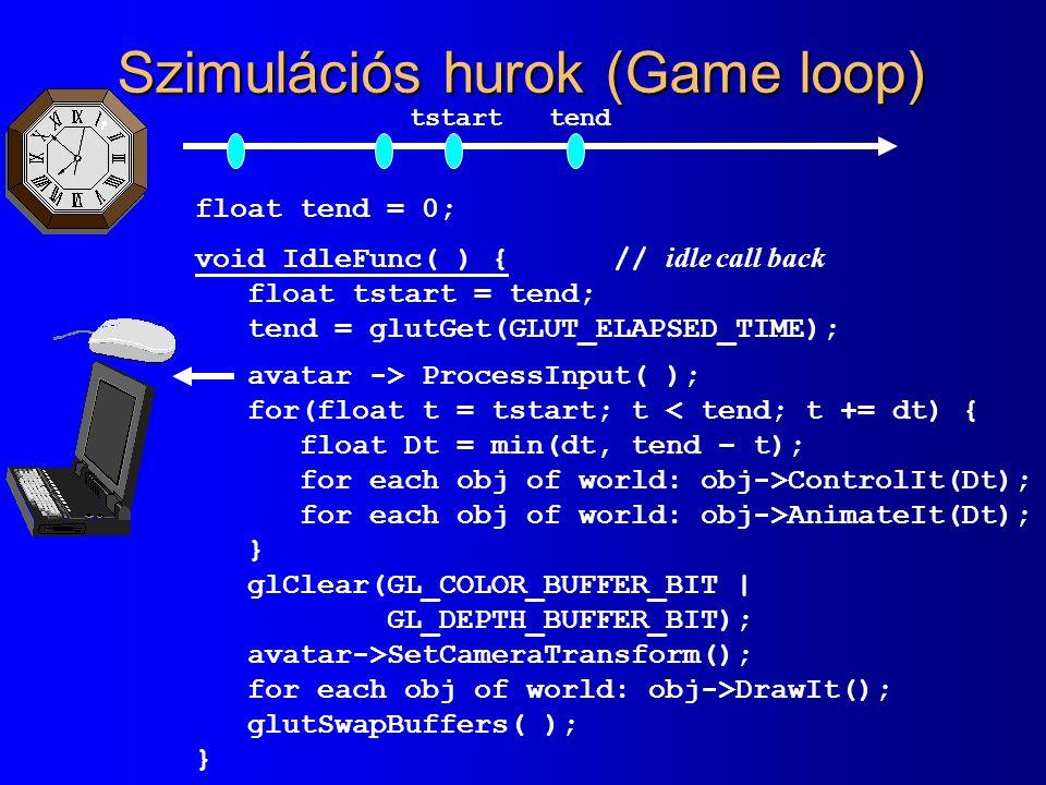 Szimulációs hurok (Game loop)