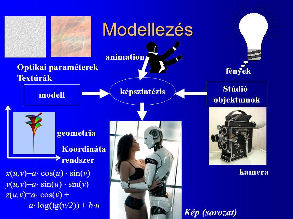 Modellezés Kép (sorozat) animation Optikai paraméterek fények Textúrák