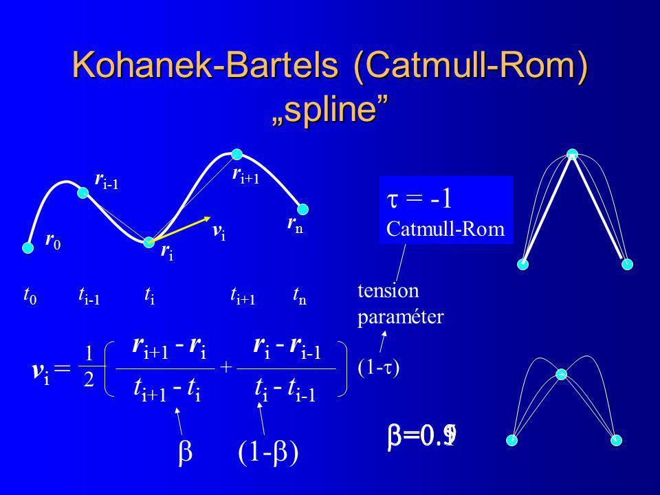 """Kohanek-Bartels (Catmull-Rom) """"spline"""