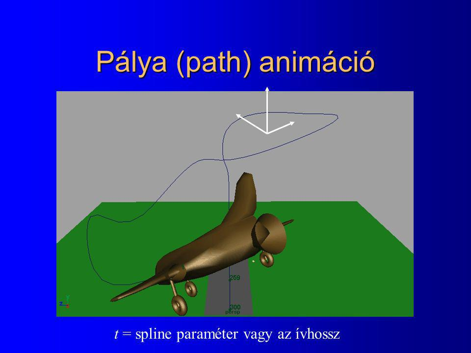 Pálya (path) animáció t = spline paraméter vagy az ívhossz