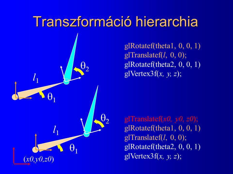 Transzformáció hierarchia
