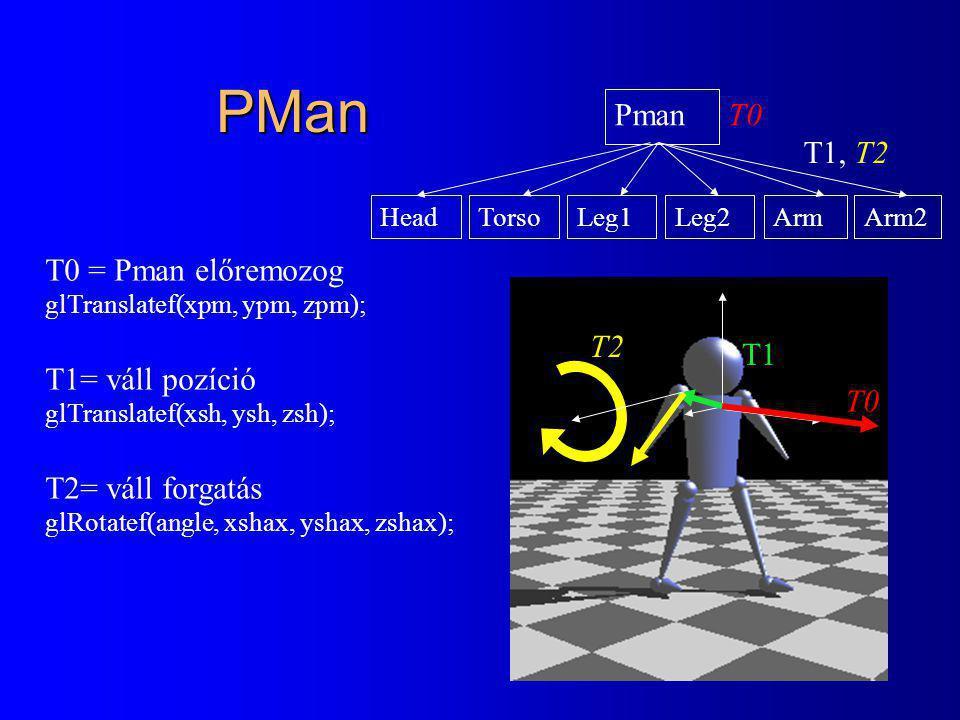 PMan Pman T0 T1, T2 T0 = Pman előremozog T1= váll pozíció