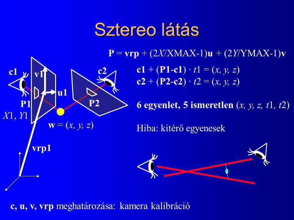 Sztereo látás P = vrp + (2X/XMAX-1)u + (2Y/YMAX-1)v