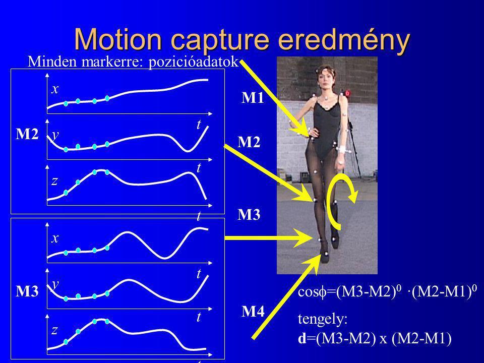 Motion capture eredmény