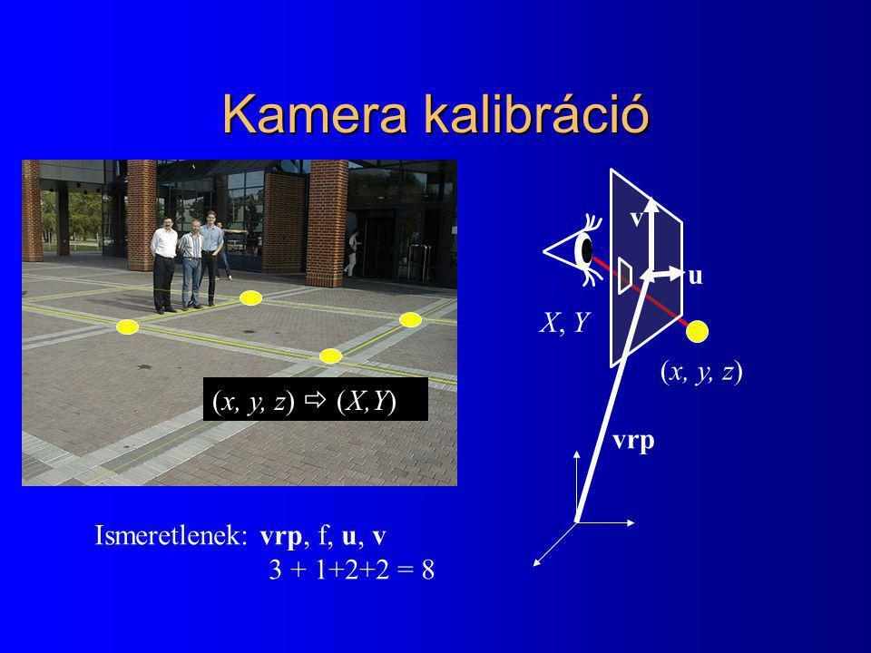 Kamera kalibráció v u X, Y (x, y, z) (x, y, z)  (X,Y) vrp
