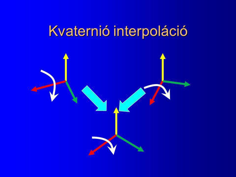 Kvaternió interpoláció