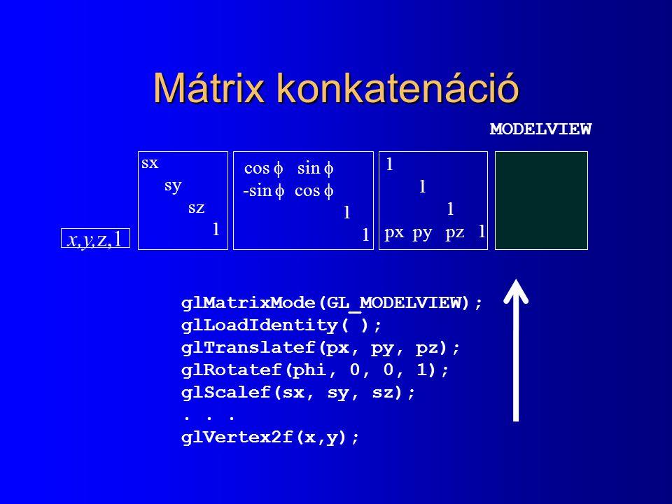 Mátrix konkatenáció x,y,z,1 MODELVIEW sx sy sz 1 cos f sin f