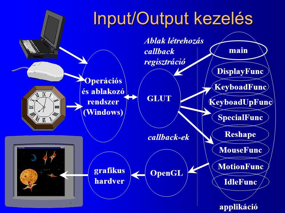 Input/Output kezelés Ablak létrehozás callback main regisztráció