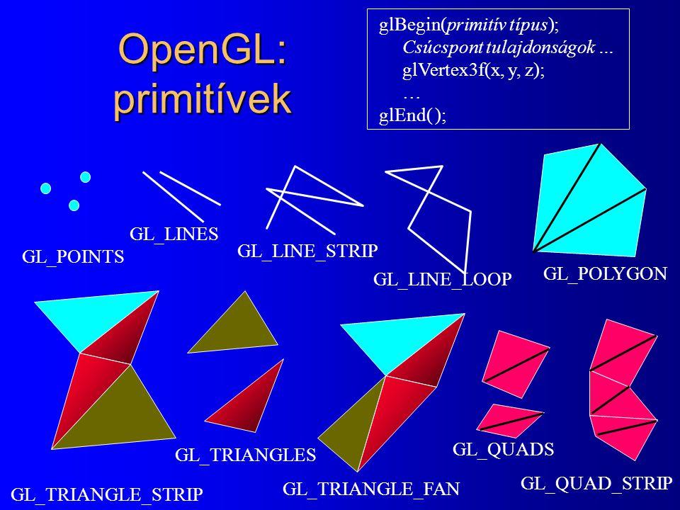 OpenGL: primitívek glBegin(primitív típus); Csúcspont tulajdonságok …