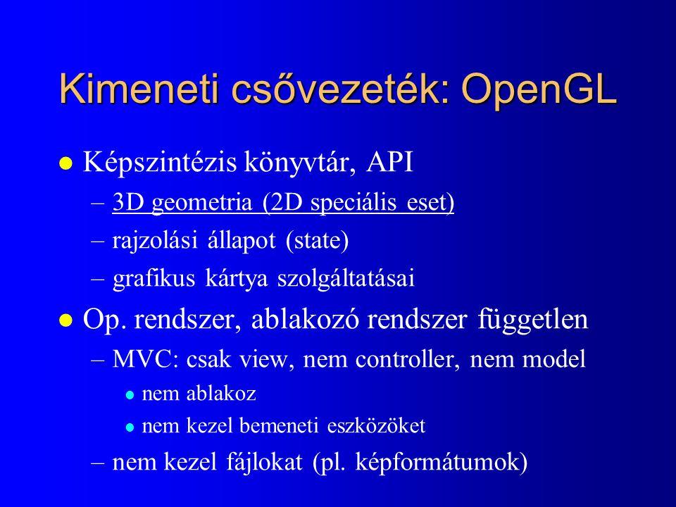 Kimeneti csővezeték: OpenGL