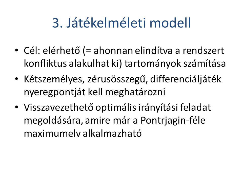 3. Játékelméleti modell Cél: elérhető (= ahonnan elindítva a rendszert konfliktus alakulhat ki) tartományok számítása.