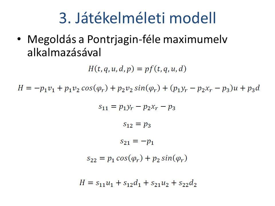 3. Játékelméleti modell Megoldás a Pontrjagin-féle maximumelv alkalmazásával