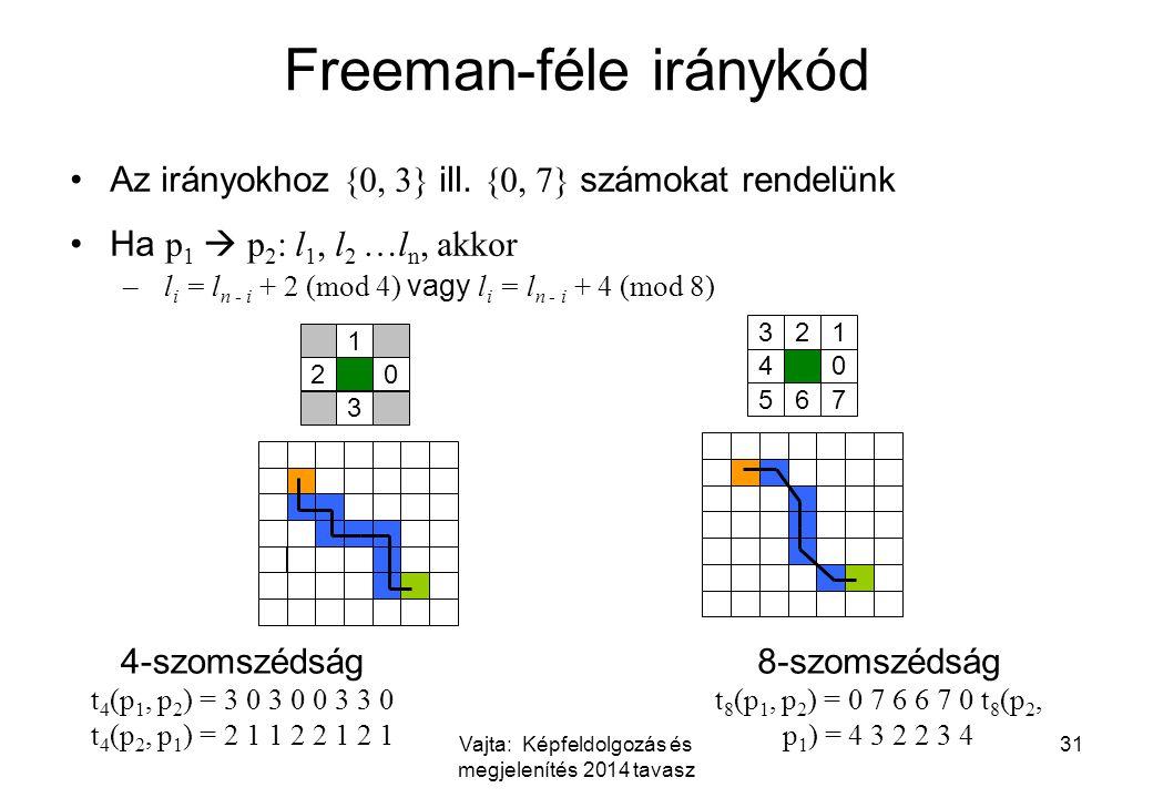 Freeman-féle iránykód