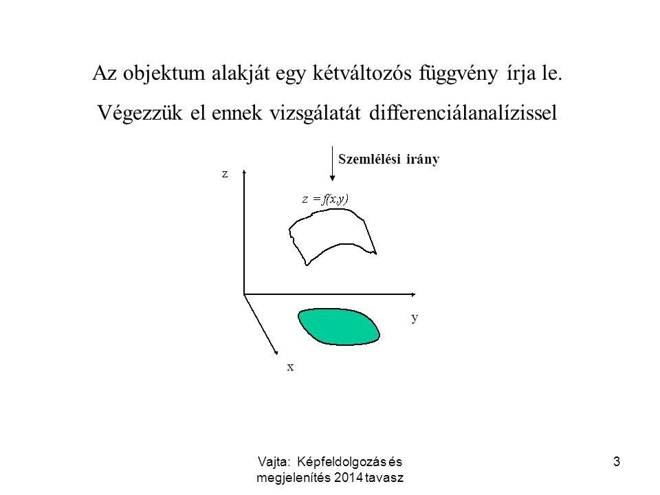 Az objektum alakját egy kétváltozós függvény írja le.