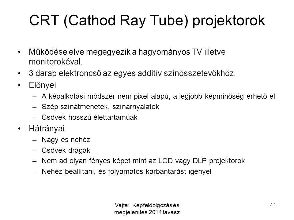 CRT (Cathod Ray Tube) projektorok