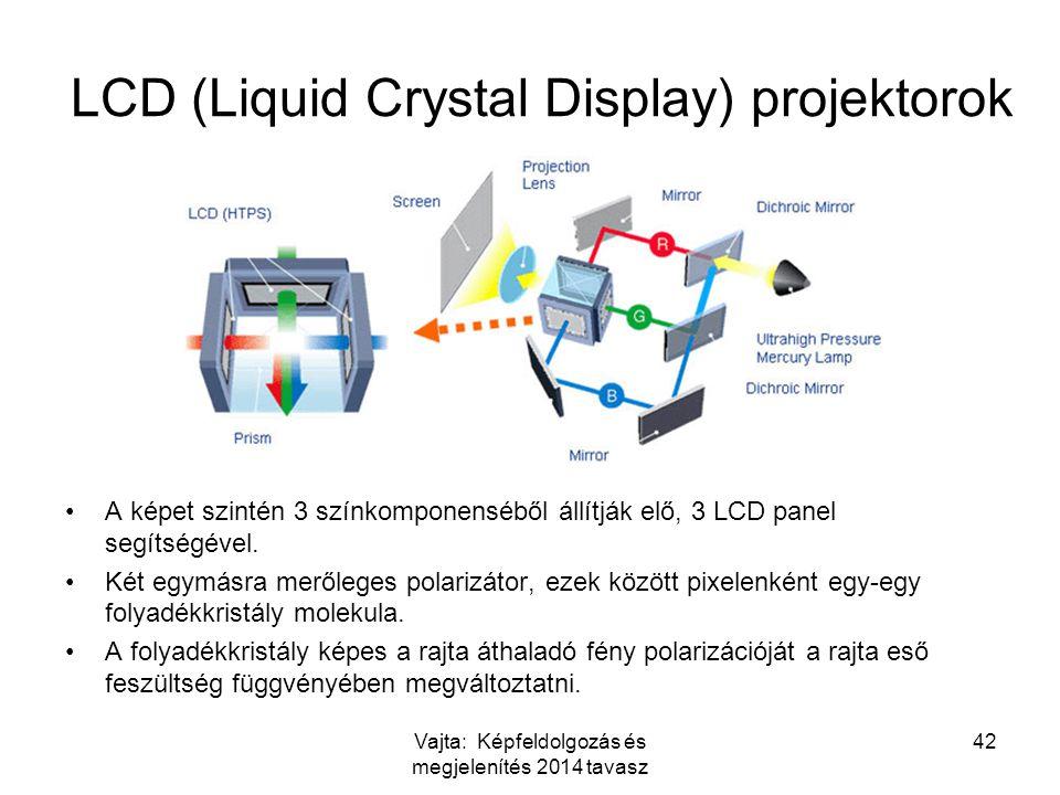 LCD (Liquid Crystal Display) projektorok