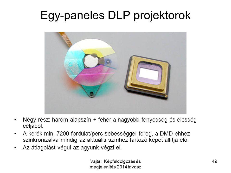 Egy-paneles DLP projektorok