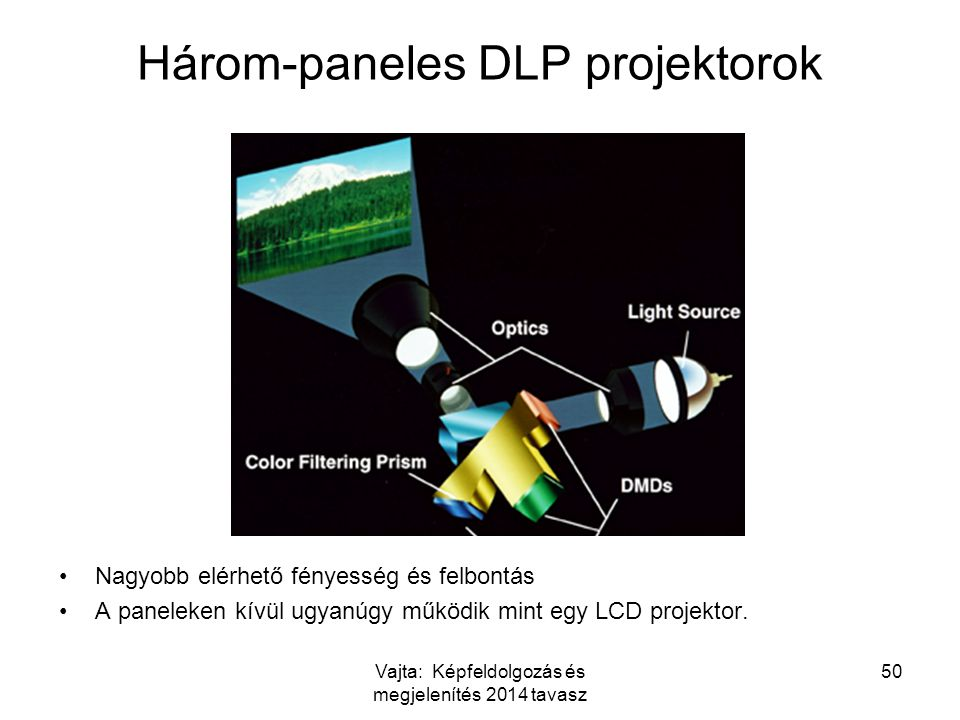Három-paneles DLP projektorok
