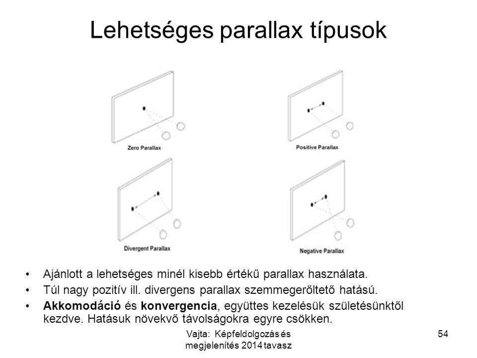 Lehetséges parallax típusok