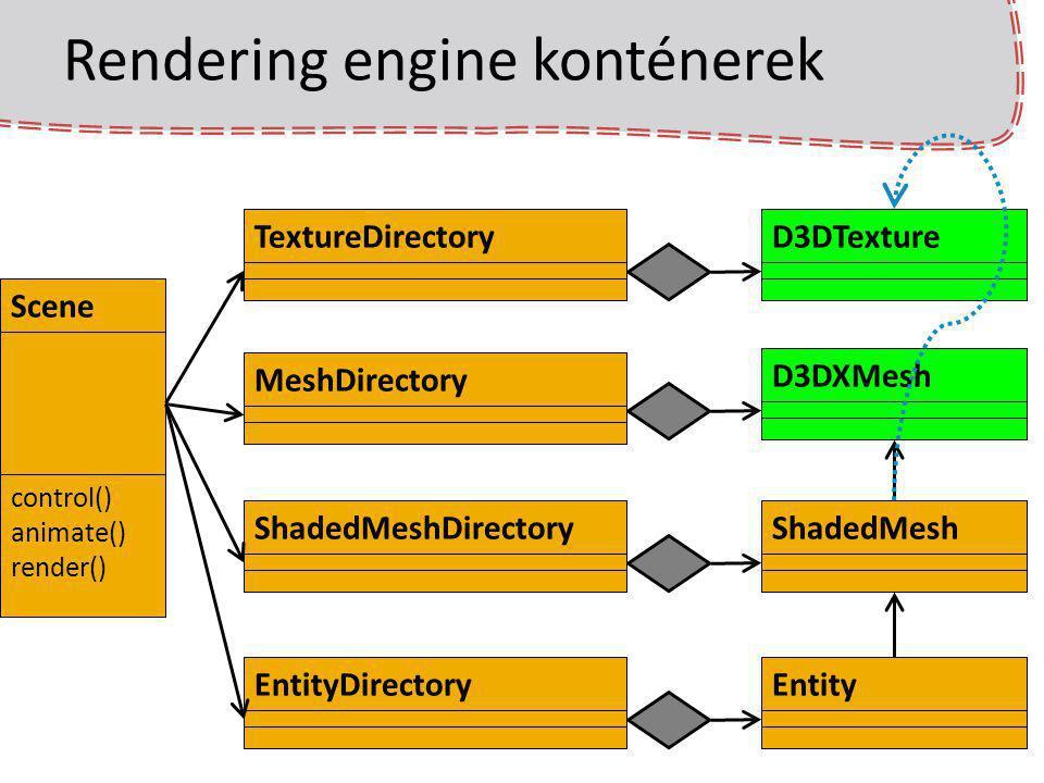 Rendering engine konténerek
