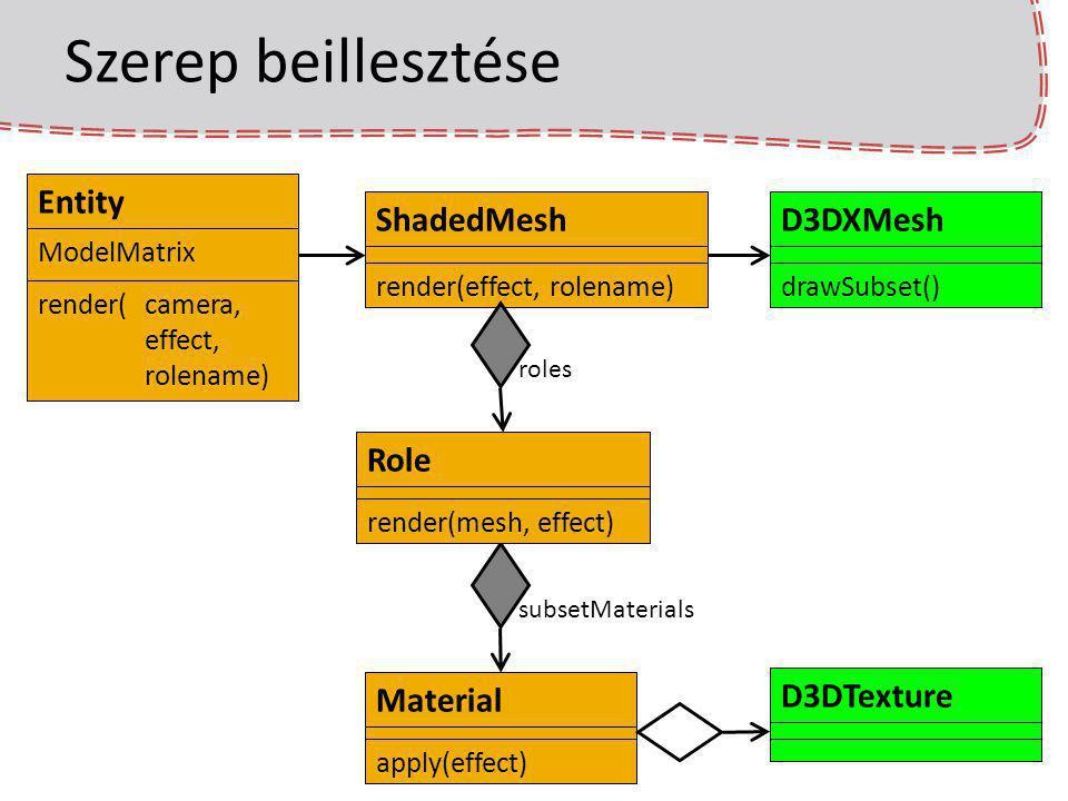 Szerep beillesztése Entity ShadedMesh D3DXMesh Role Material