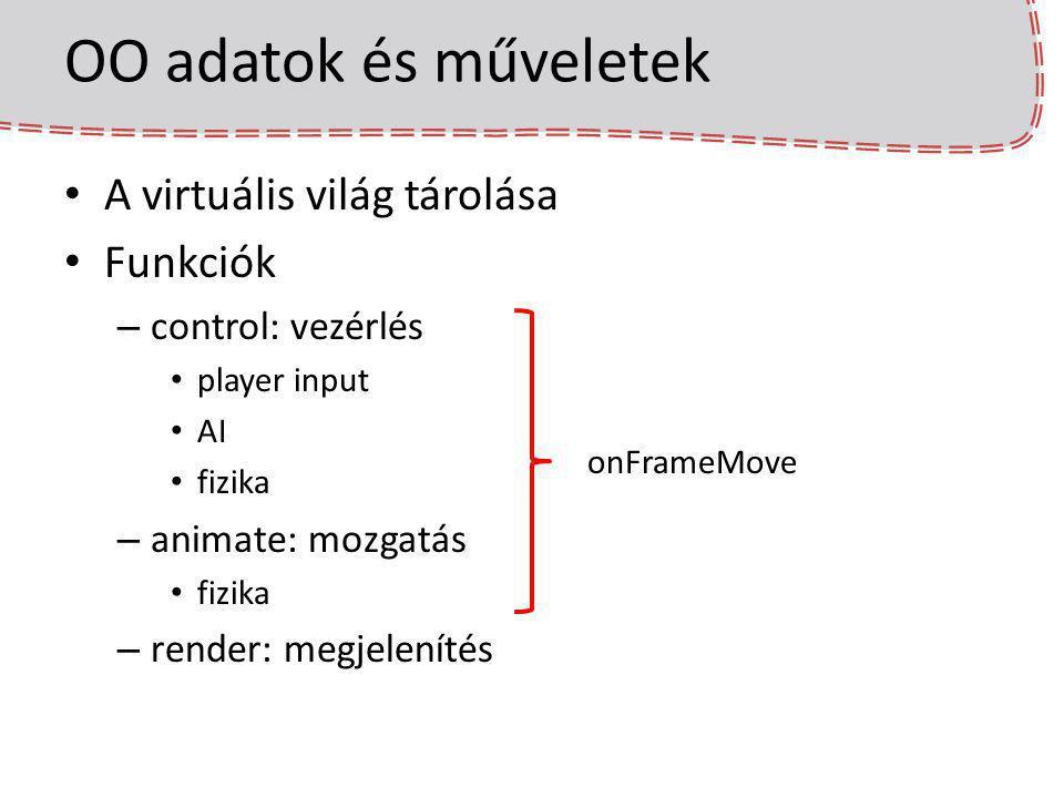 OO adatok és műveletek A virtuális világ tárolása Funkciók