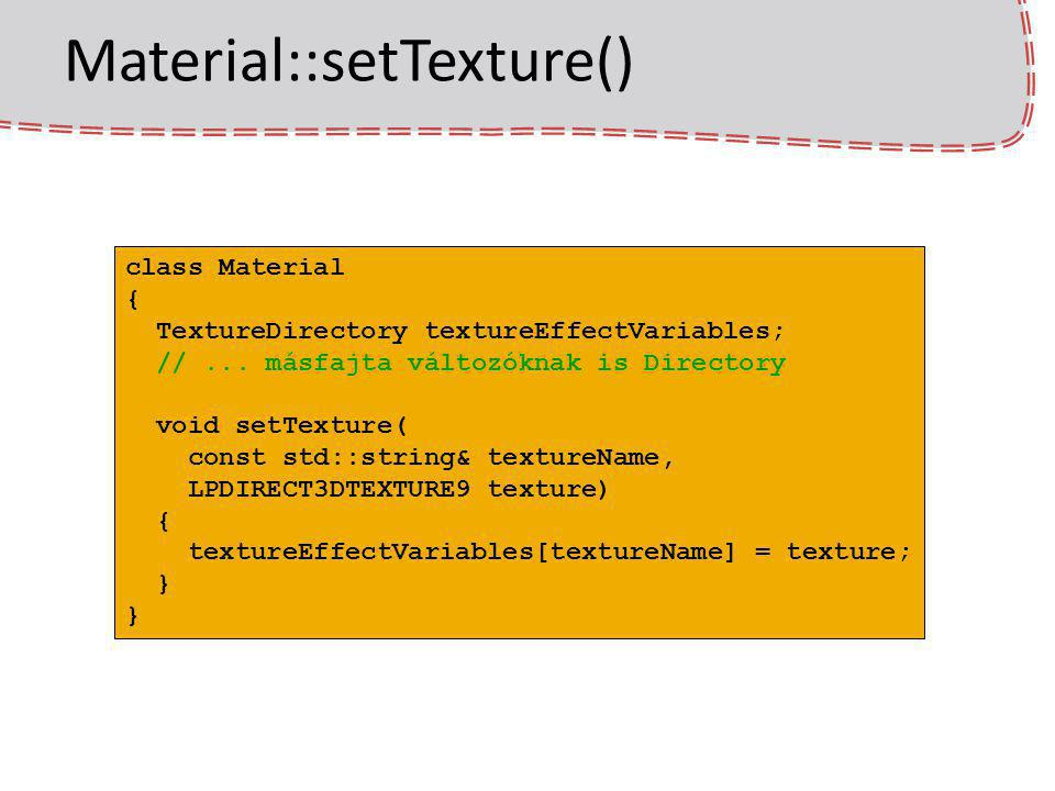 Material::setTexture()