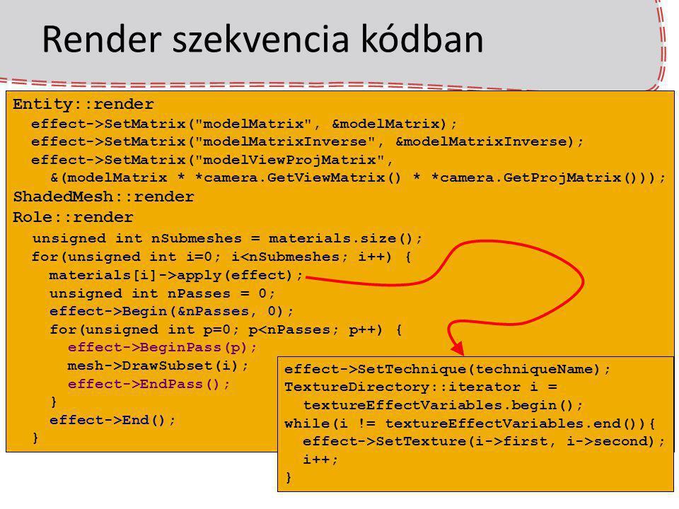Render szekvencia kódban