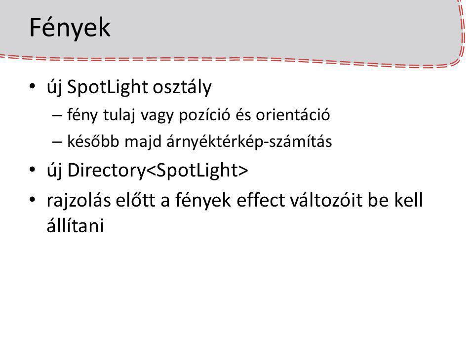 Fények új SpotLight osztály új Directory<SpotLight>