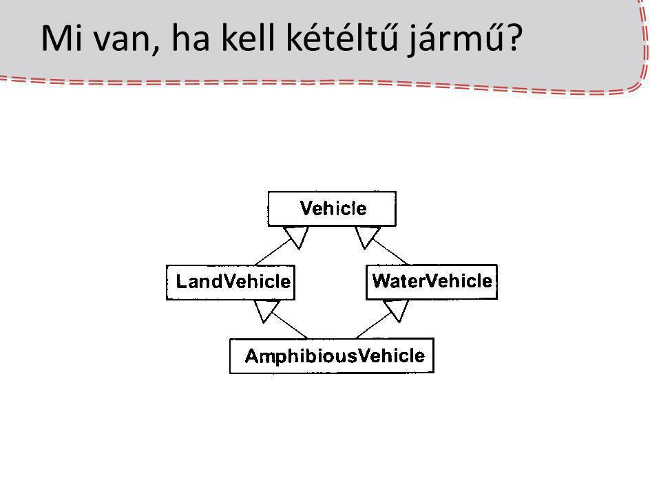 Mi van, ha kell kétéltű jármű