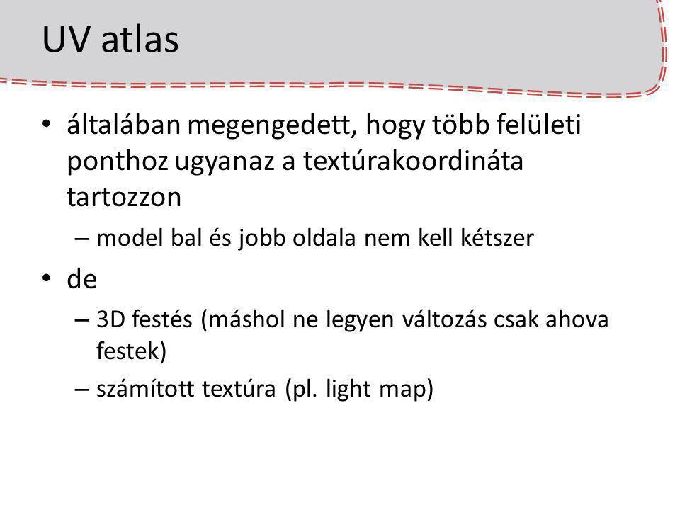 UV atlas általában megengedett, hogy több felületi ponthoz ugyanaz a textúrakoordináta tartozzon. model bal és jobb oldala nem kell kétszer.