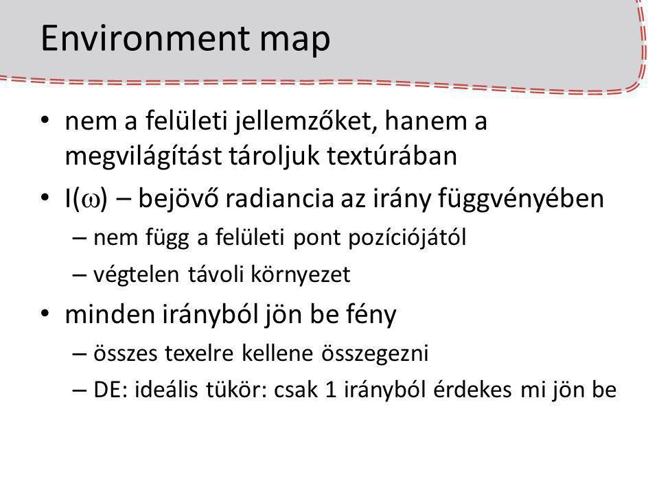 Environment map nem a felületi jellemzőket, hanem a megvilágítást tároljuk textúrában. I(w) – bejövő radiancia az irány függvényében.