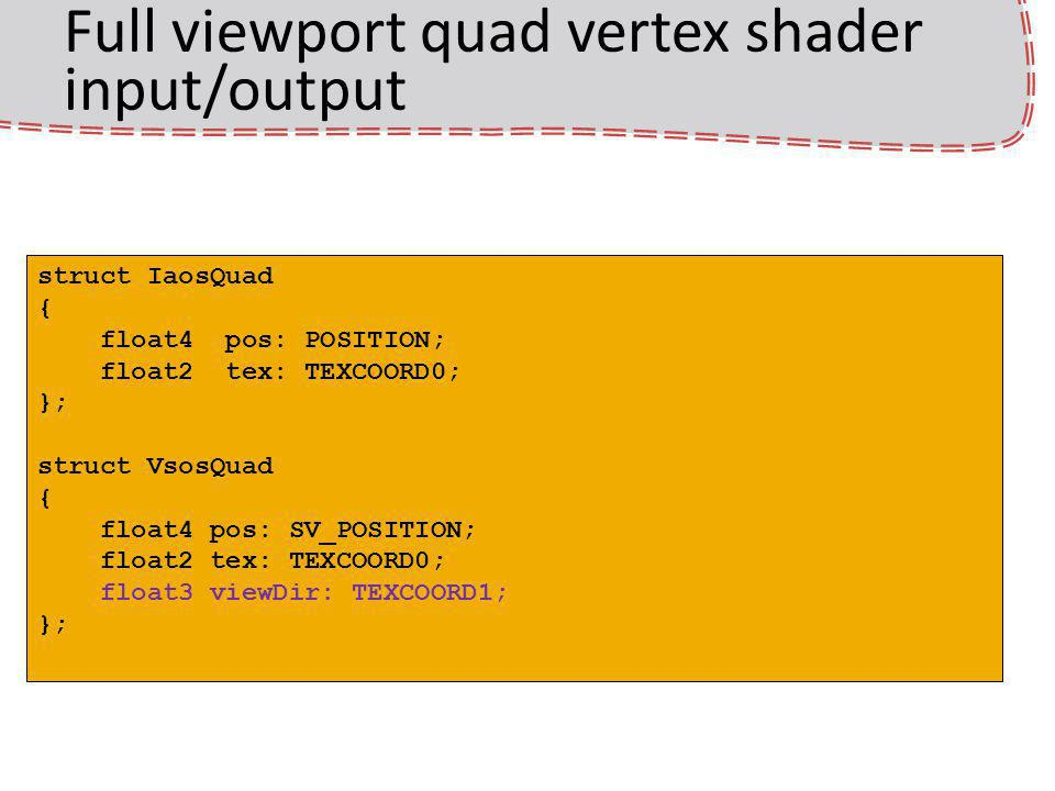 Full viewport quad vertex shader input/output