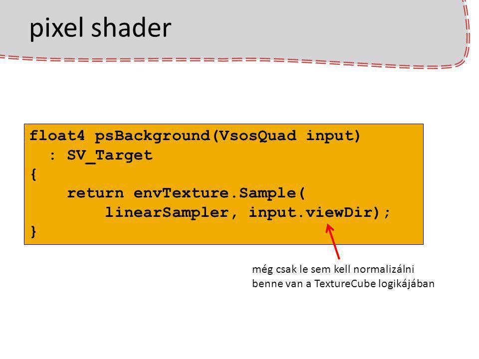 pixel shader float4 psBackground(VsosQuad input) : SV_Target {