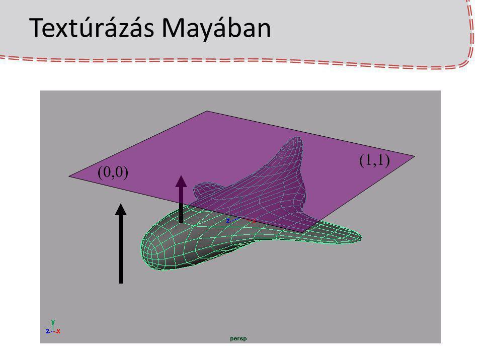 Textúrázás Mayában (1,1) (0,0)