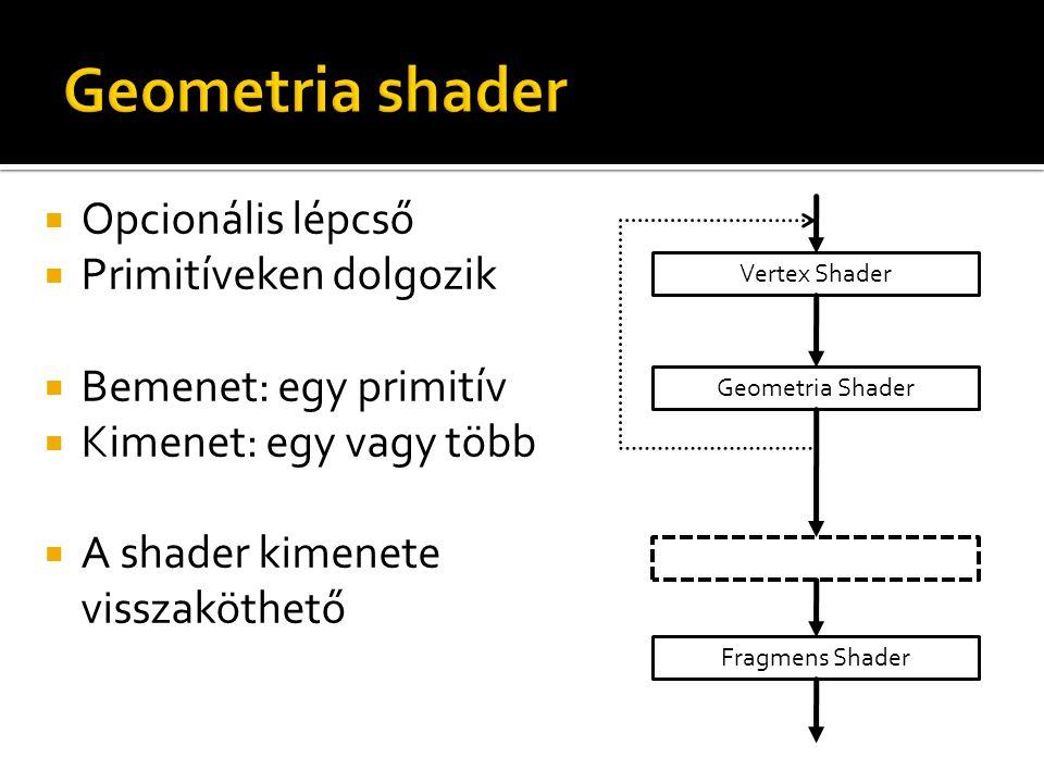 Geometria shader Opcionális lépcső Primitíveken dolgozik