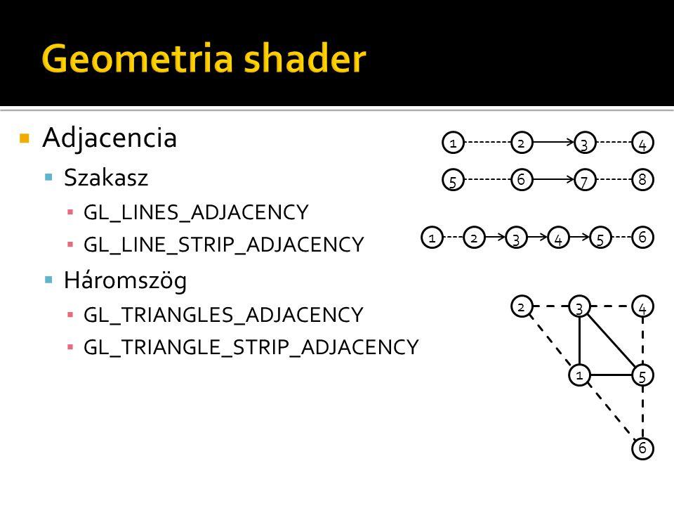 Geometria shader Adjacencia Szakasz Háromszög GL_LINES_ADJACENCY